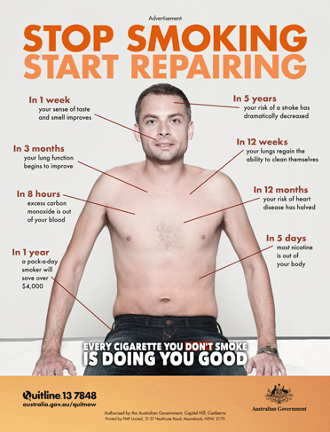Anti-smoking poster produced by the Australian Government's Quit program, explaining the benefits of stopping smoking and allowing your body and your wallet to start repairing (PDF, 777 KB)